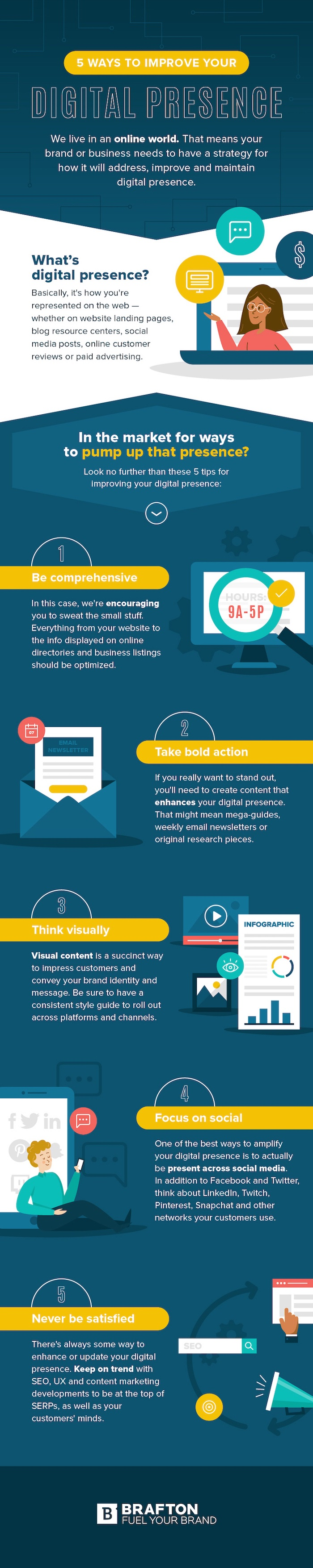 Five Tips for Improving Your Digital Presence in 2021 [Infographic]